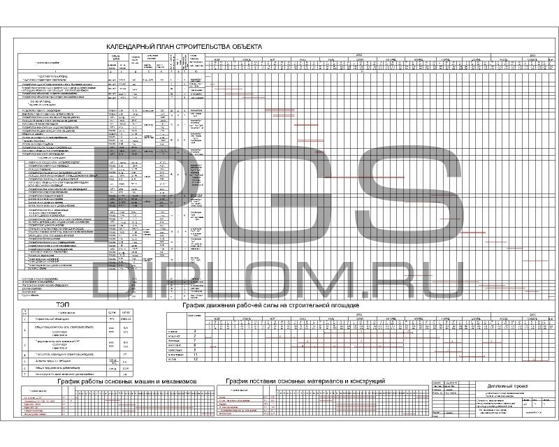 Купить дипломный Проект № Здание суда в г Дружковка Цена  Календарный план график движения рабочих в смену jpg
