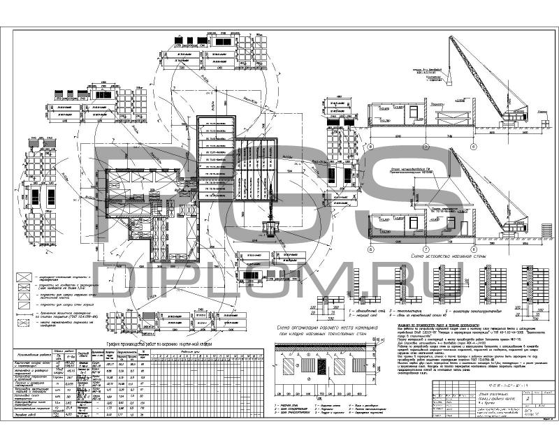 6.Технологическая карта на  ...