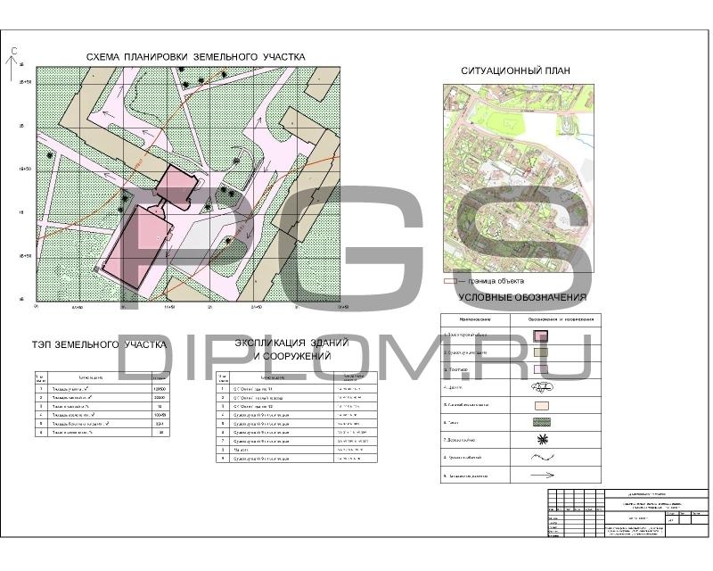 1.Схема планировки земельного  ...
